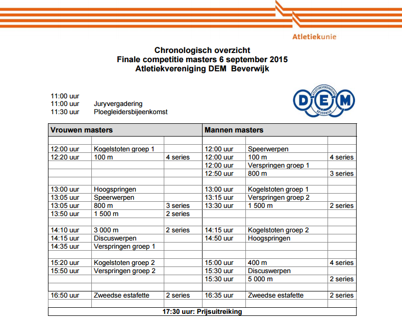 chronocompetitieavdem